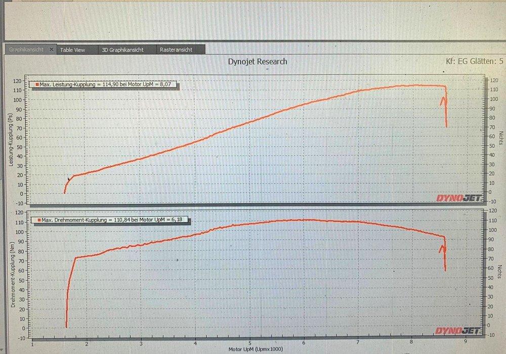 Kompressor Leistung  bear 1 (2).jpeg